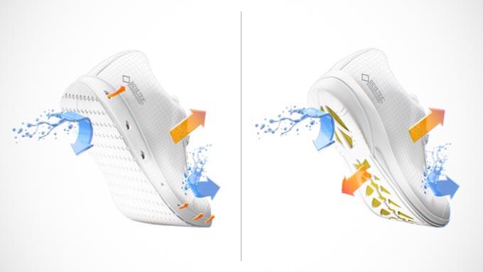 蒸れない靴『GORE-TEX SURROUND(ゴアテックスサラウンド)』イメージ04